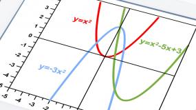 Parabolic Curves